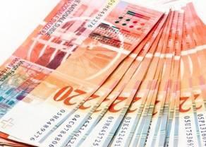 Análisis técnico de la pareja USD/CHF ( Dólar Estadounidense - Franco Suizo)