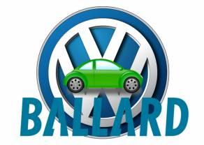 Analizamos Ballard Power Systems, Momo y Centene Corp