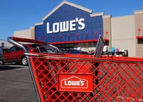 Aprendizaje real del trading y necogiando Lowe's Companies, Inc. (LOW)