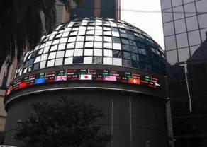 Bolsa global: Las bolsas mundiales aumentarán solo un 2% hasta mediados de 2022
