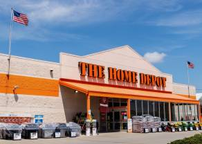 Conociéndote a ti mismo y negociando The Home Depot, Inc (HD)