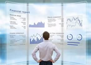 Dos indicadores para evaluar el mercado alcista