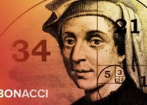 El 23,60% de Fibonacci sigue cumpliendo su función de soporte en el cambio Euro Dólar (EURUSD)