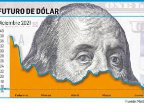 Escenarios paralelos para la semana que viene... ¡El dólar viene con sorpresas!