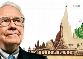 Índices bursátiles: Compra Intradia del Dow Jones y Dax