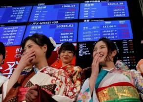 La actividad económica ha aumentado en Japón. ¿Disminuirán las cotizaciones del cambio Dólar Canadiense Yen Japonés (CADJPY)?