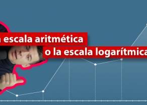 La escala aritmética o la escala logarítmica - ¿Qué escala es mejor? #5 El mejor curso de Análisis Técnico
