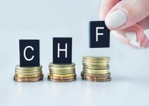 La mejora de la confianza de los inversores en Suiza continuó en abril. ¿Se desplomará el cambio Dólar Franco (USDCHF)?