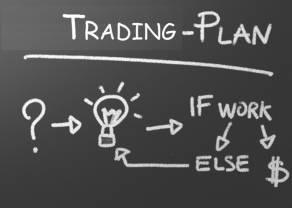 Plan de trading para operar automáticamente