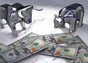 Situación de Minis S&P500, Dow, Nasdaq y Russell, tras el FOMC