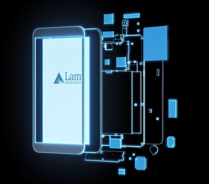 Negociando Lam Research Corporation (LRCX)