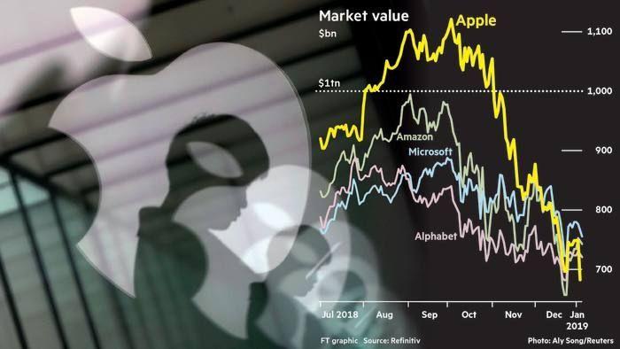 ¡Nuevo análisis de Facebook, Yeti Holdings y Apple ?