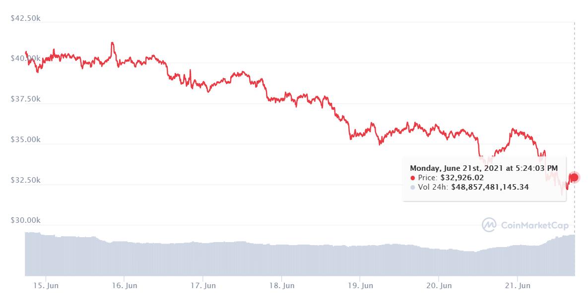valore btc corrente bitcoin bot bot
