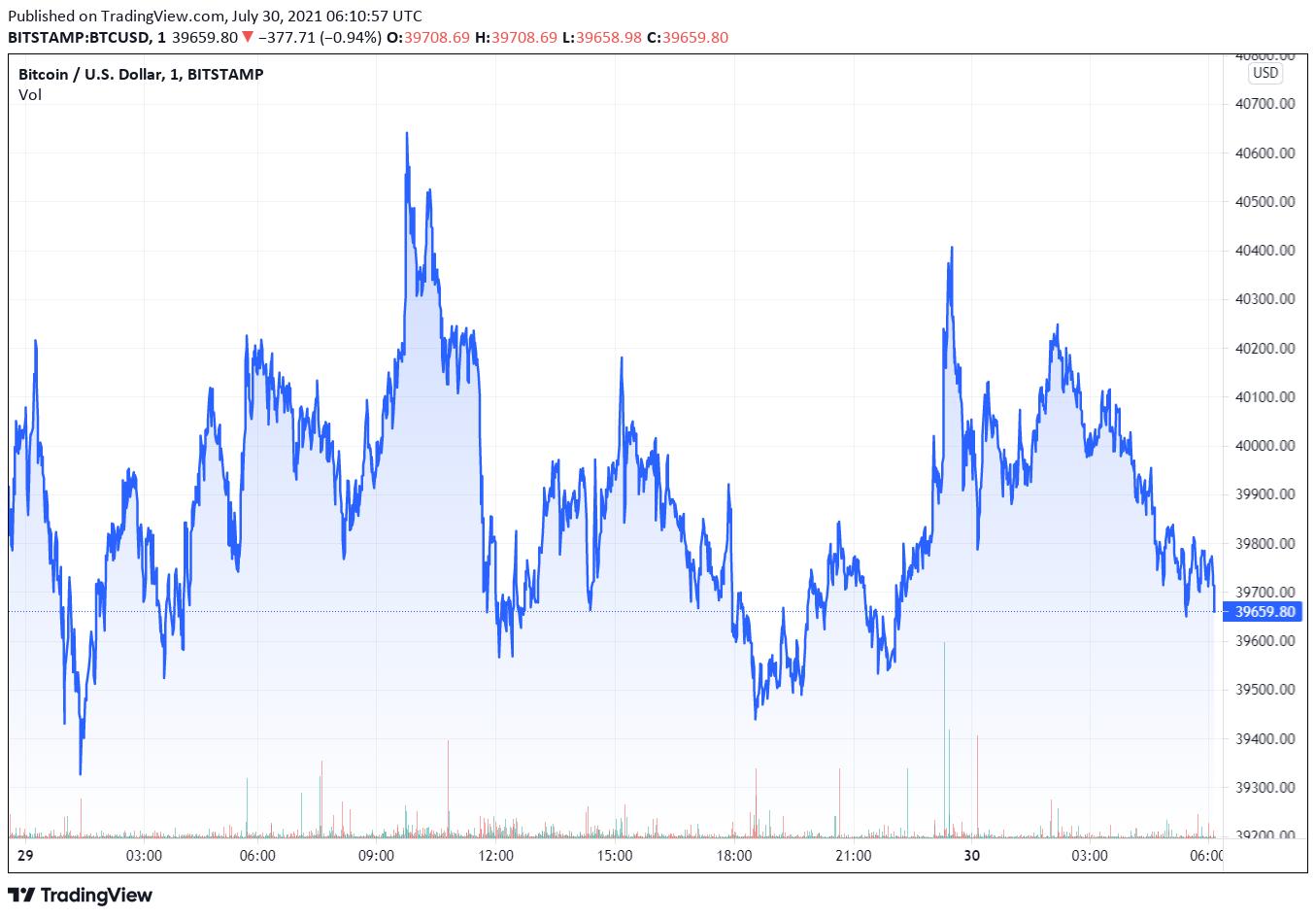 recensioni btc mercati forex cos'è
