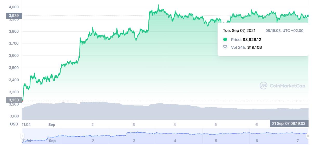 0 04 btc ai usd legit bitcoin trading brokers